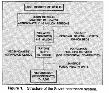 Source: Albercht & Salmon (1987)